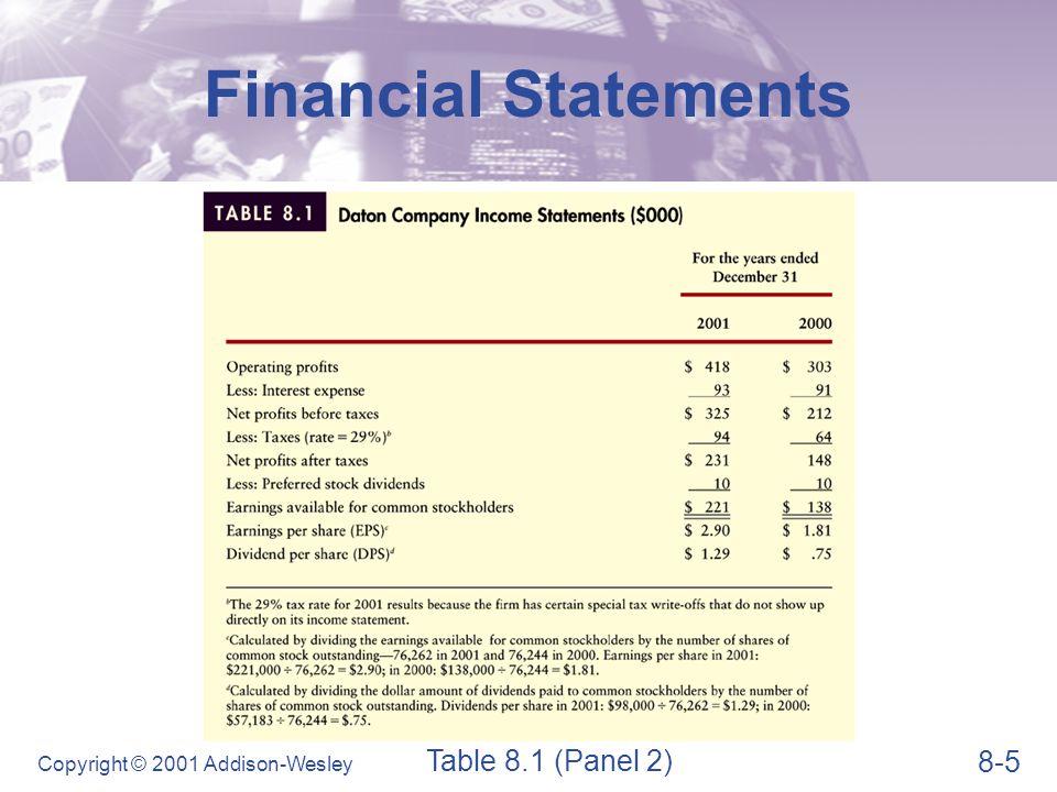 Financial Statements The Balance Sheet