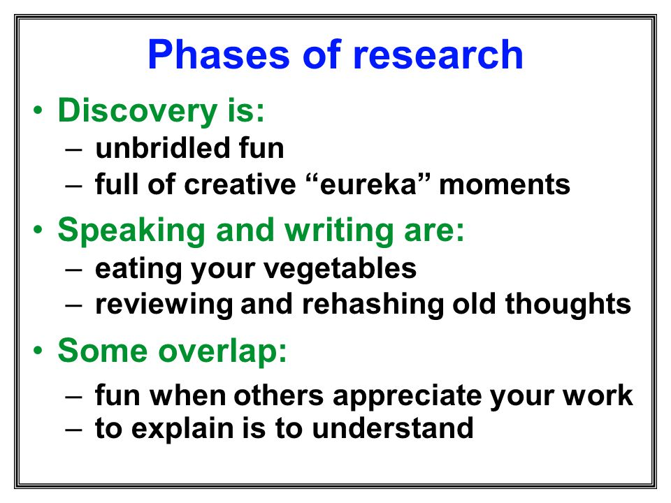 Phases of research Discovery is: Speaking and writing are: