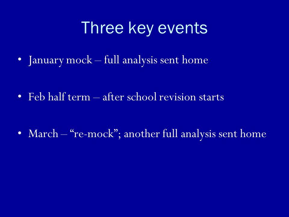 Three key events January mock – full analysis sent home