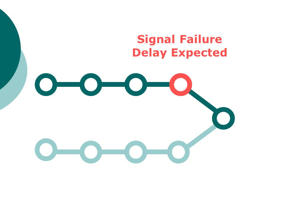 Signal Failure Delay Expected