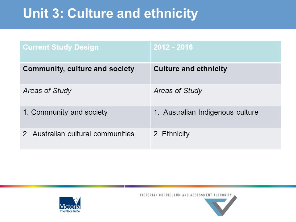 Unit 3: Culture and ethnicity