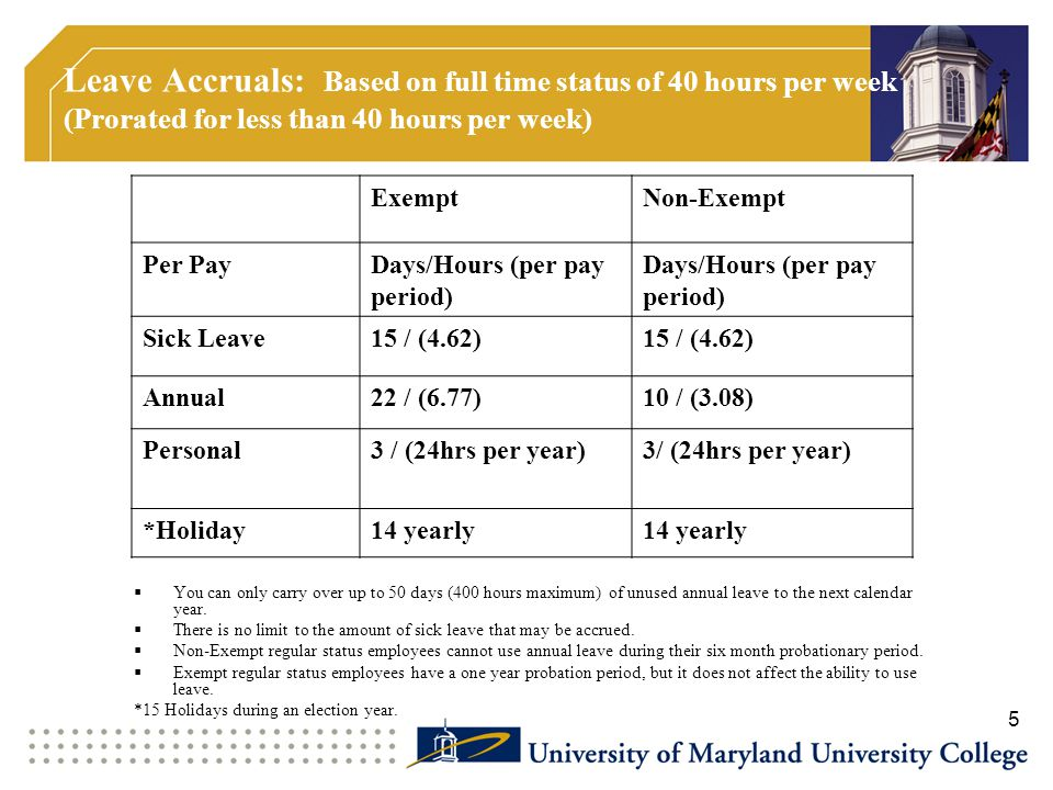 Leave Accruals: Based on full time status of 40 hours per week (Prorated for less than 40 hours per week)