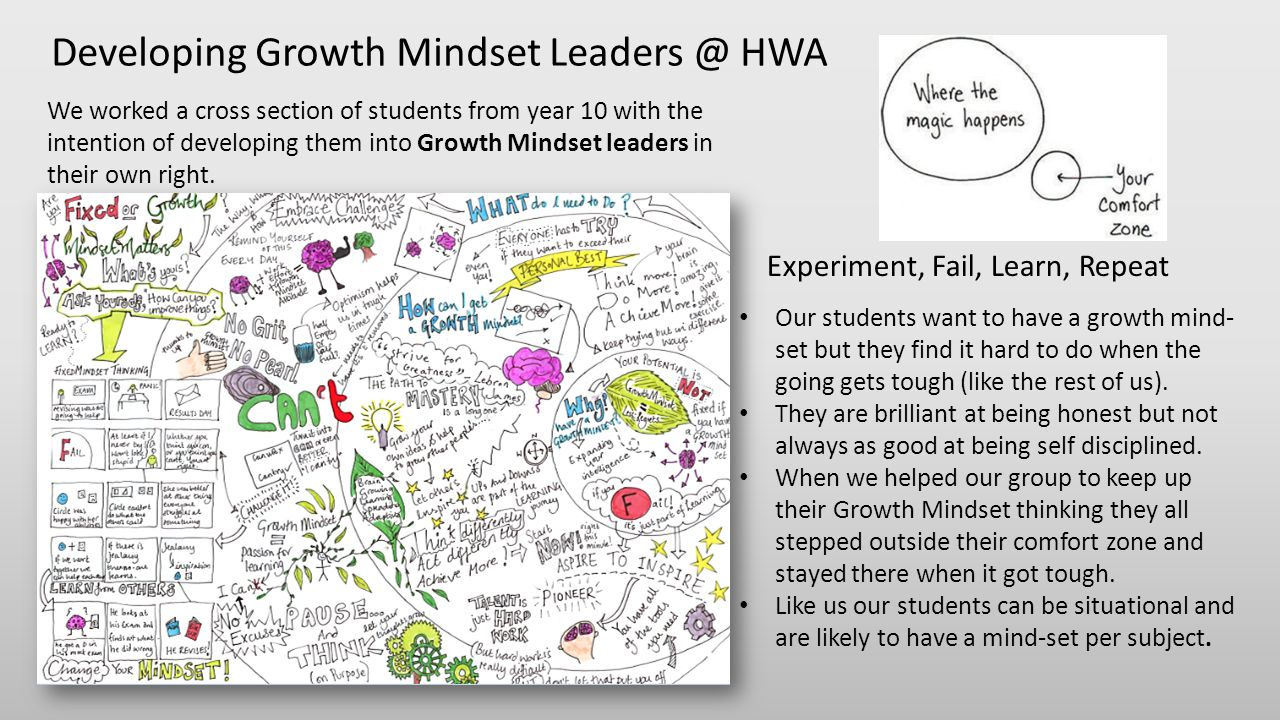 Developing Growth Mindset Leaders @ HWA