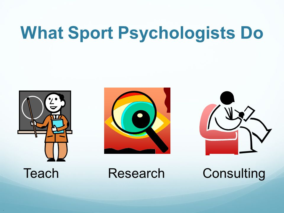 What Sport Psychologists Do