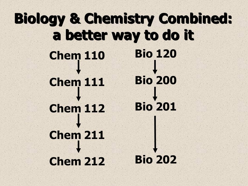Biology & Chemistry Combined: a better way to do it
