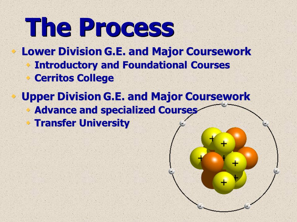 The Process Lower Division G.E. and Major Coursework