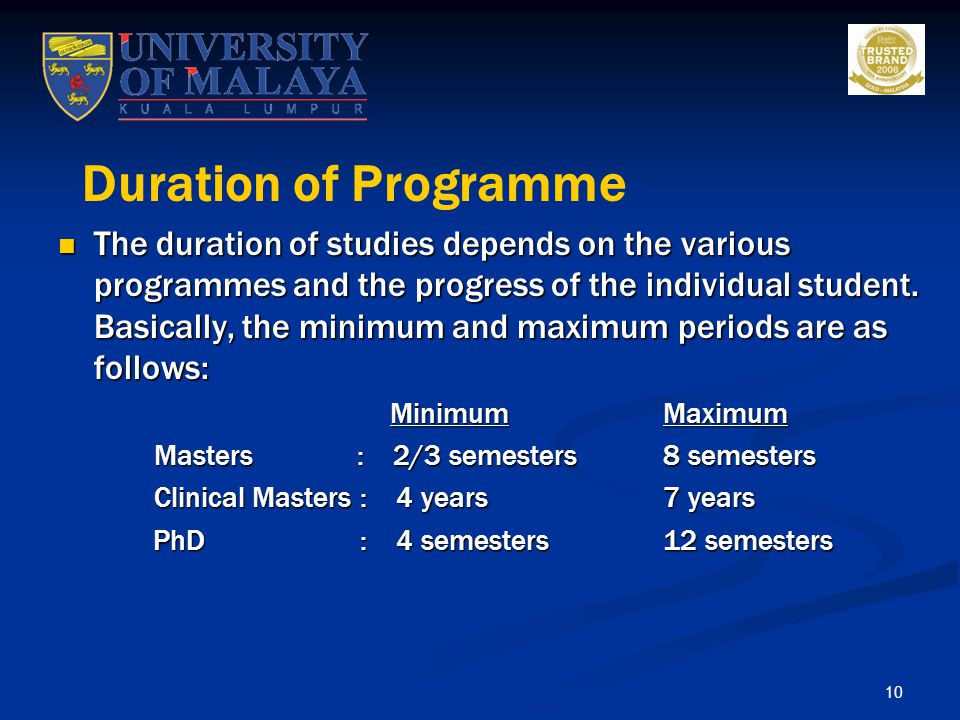 Duration of Programme
