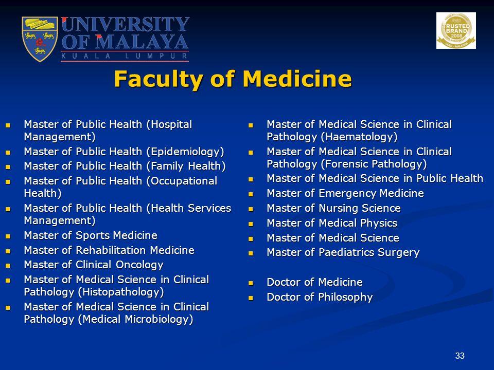 Faculty of Medicine Master of Public Health (Hospital Management)