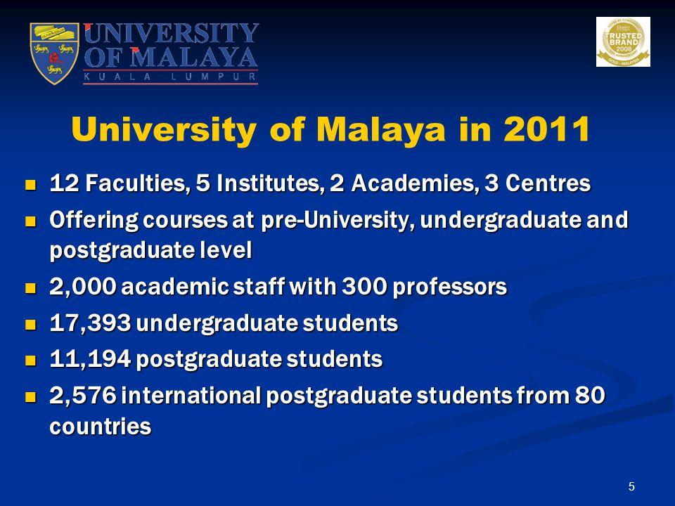 University of Malaya in 2011