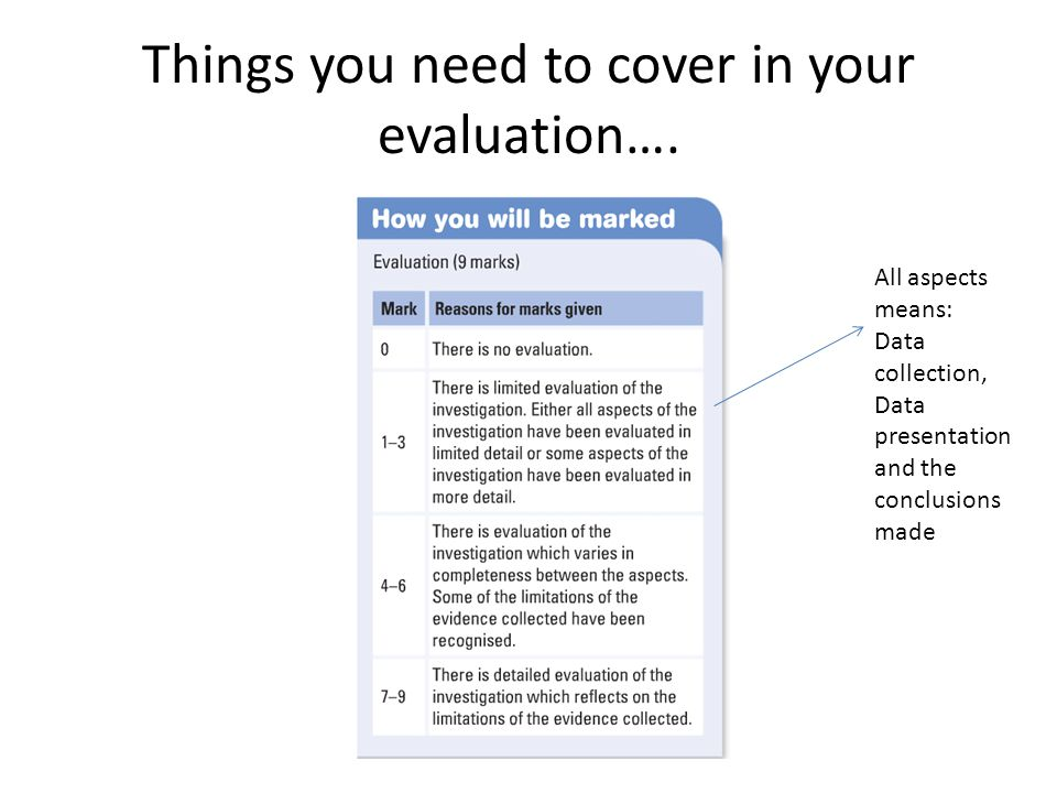 Things you need to cover in your evaluation….
