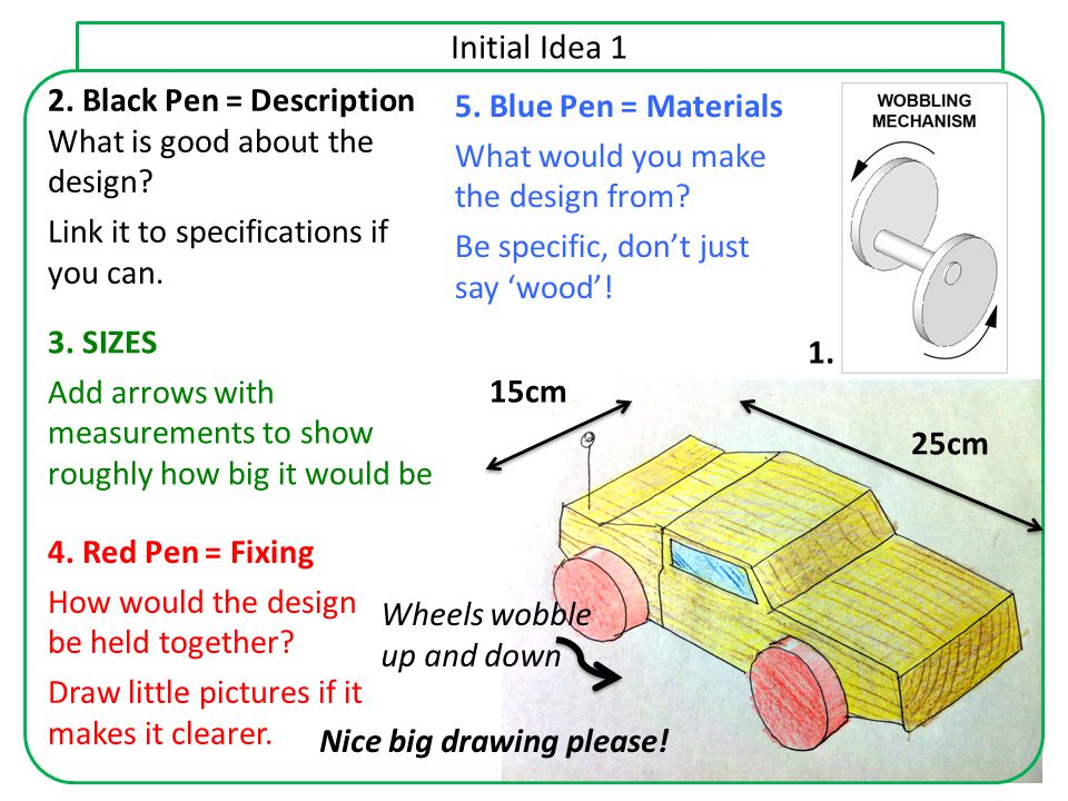 Initial Idea 1 2. Black Pen = Description What is good about the design Link it to specifications if you can.