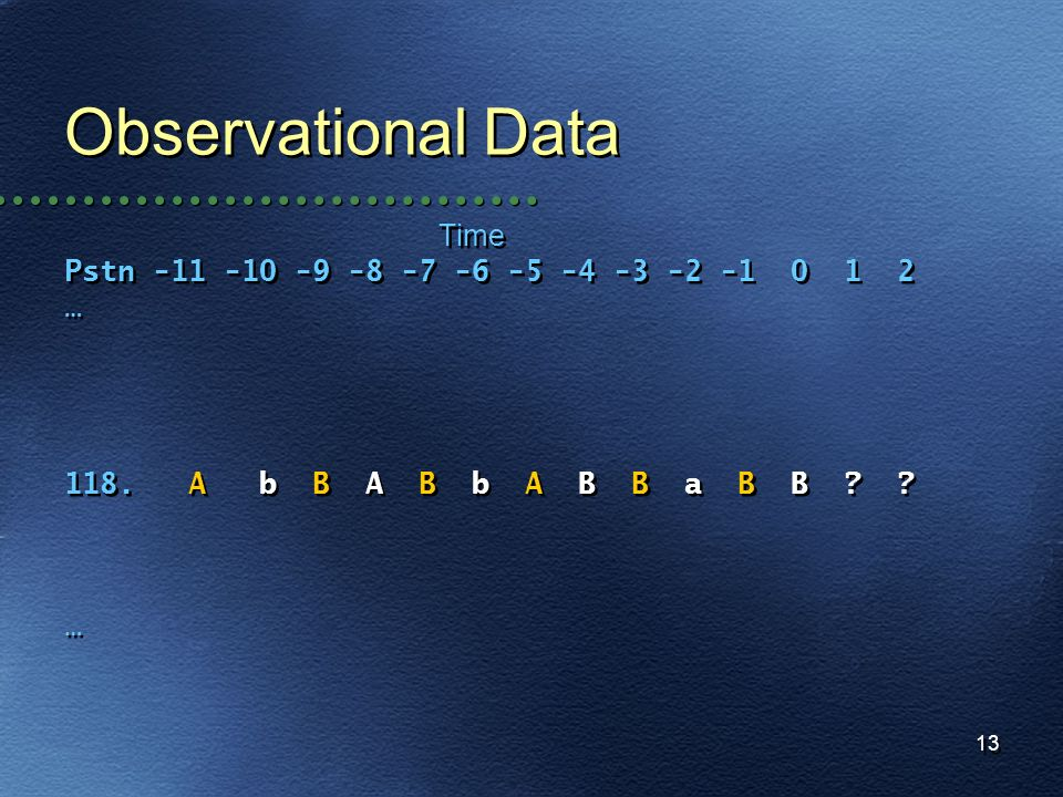 Observational Data Time Pstn -11 -10 -9 -8 -7 -6 -5 -4 -3 -2 -1 0 1 2