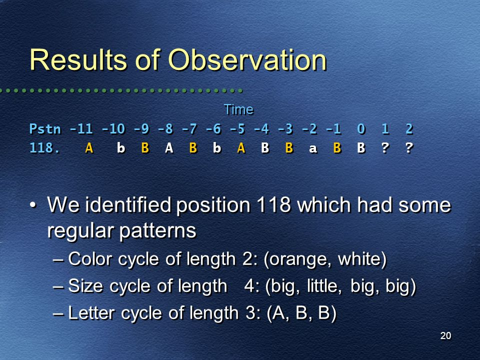 Results of Observation