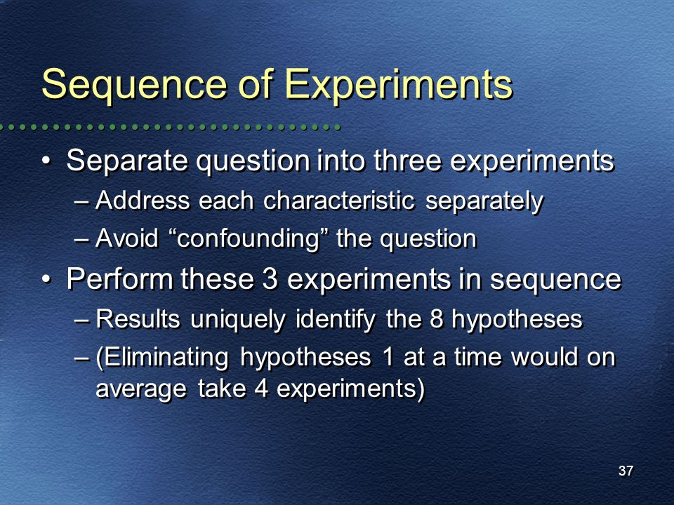 Sequence of Experiments