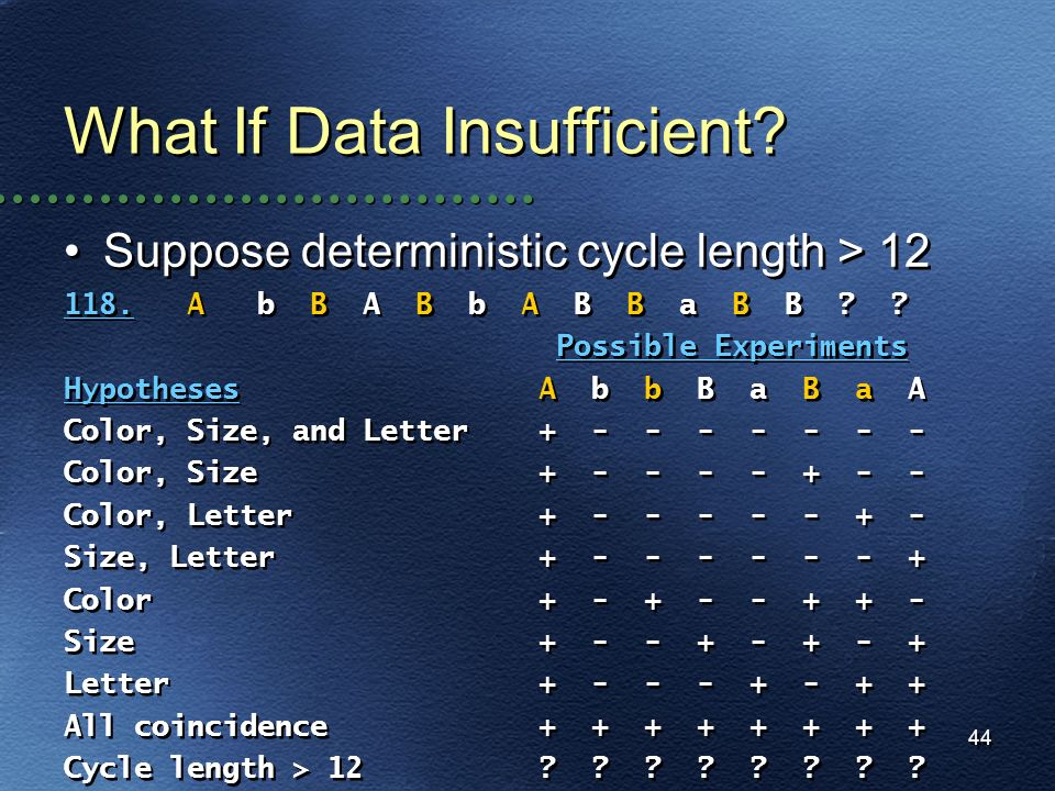 What If Data Insufficient