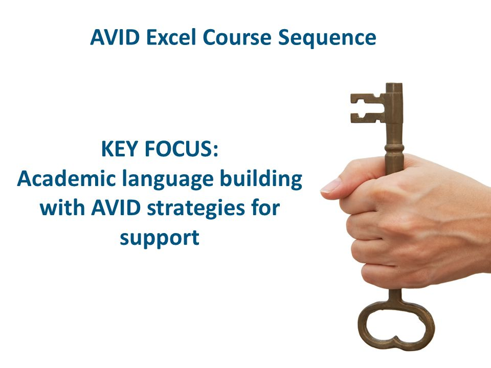 AVID Excel Course Sequence