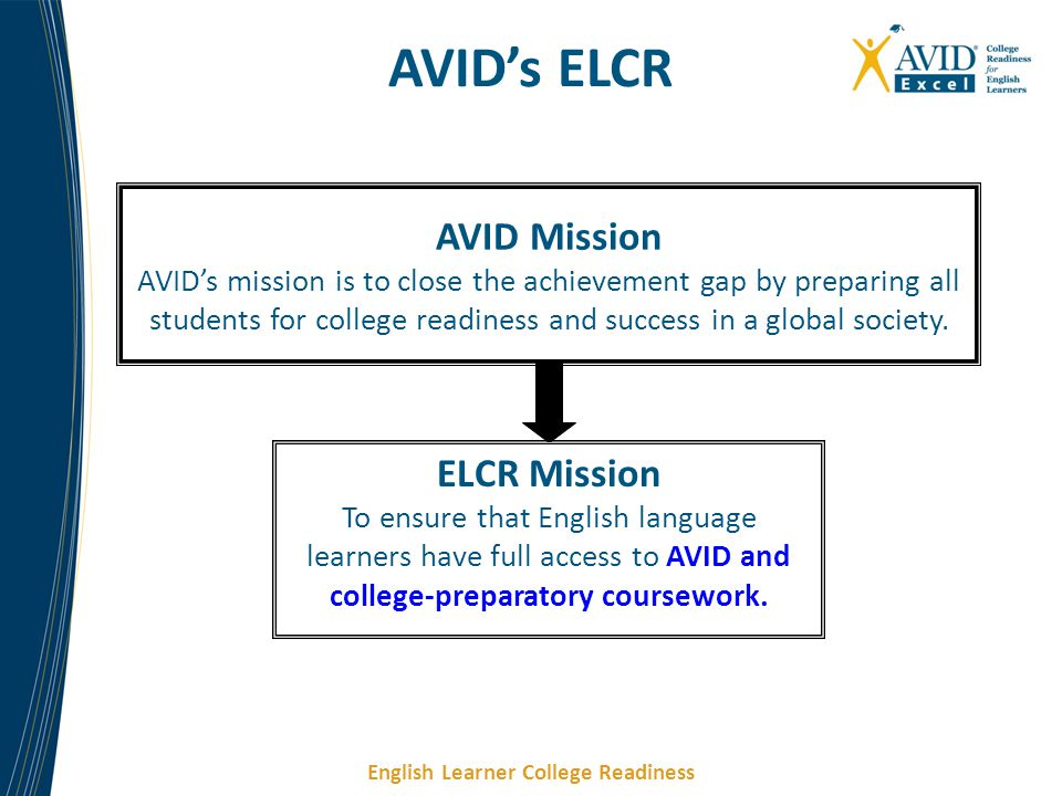 AVID's ELCR AVID Mission ELCR Mission