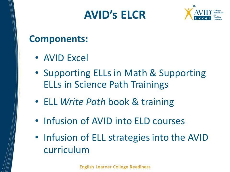 AVID's ELCR Components: AVID Excel