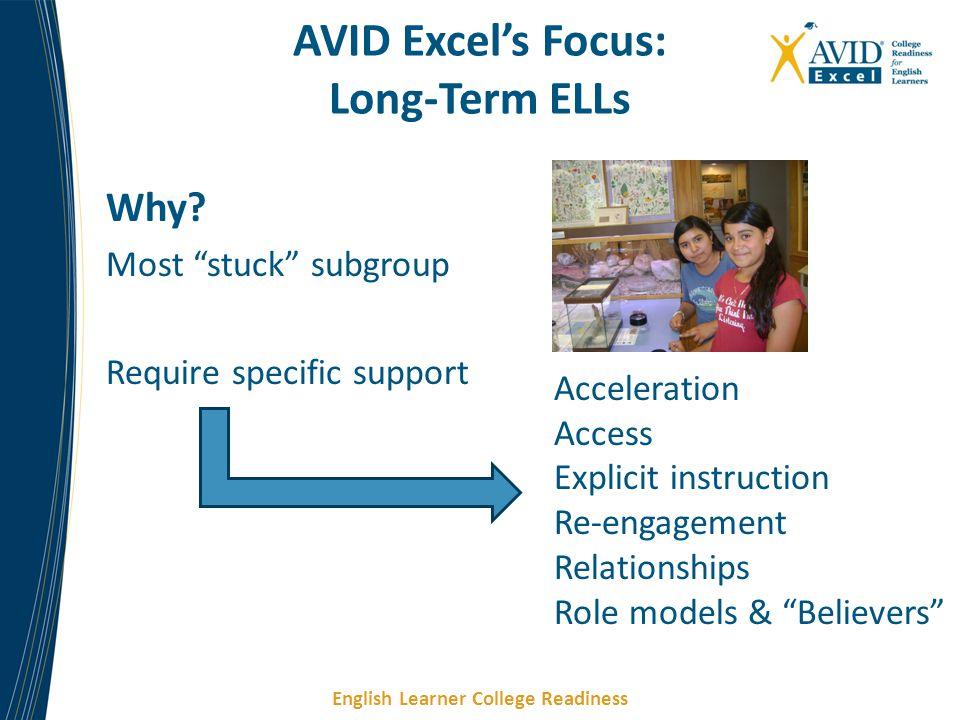 AVID Excel's Focus: Long-Term ELLs