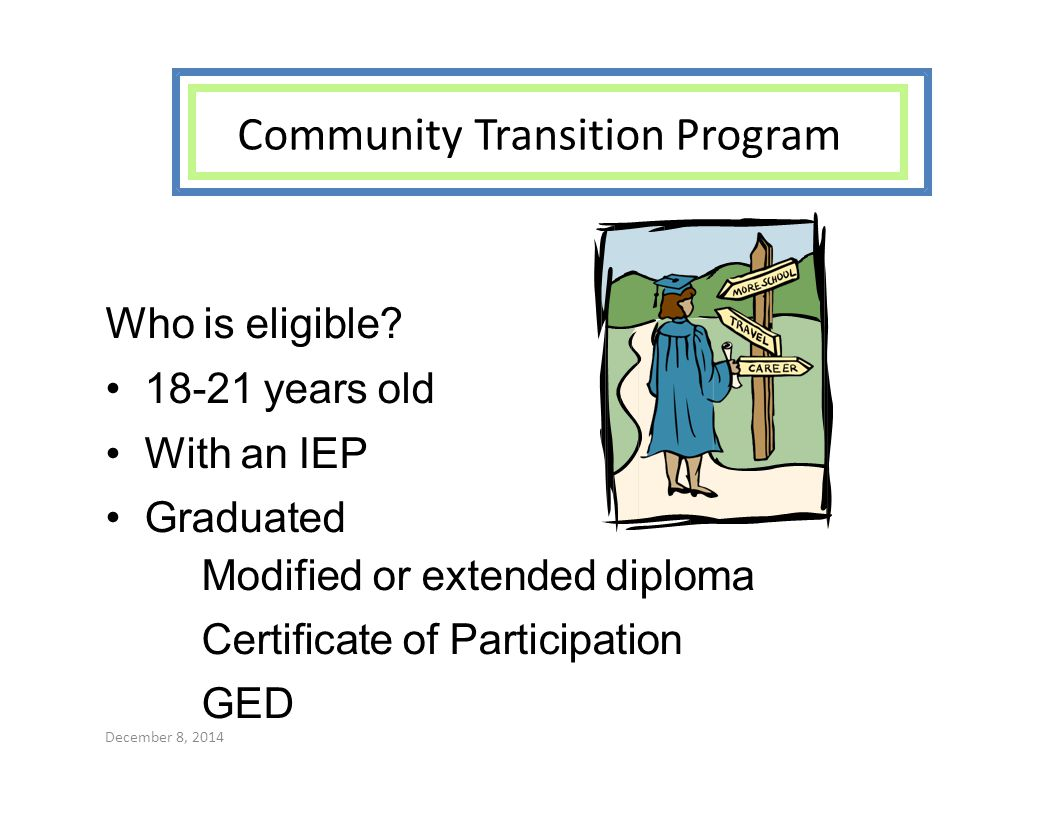 Community Transition Program