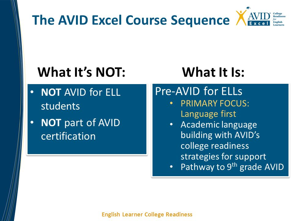 The AVID Excel Course Sequence
