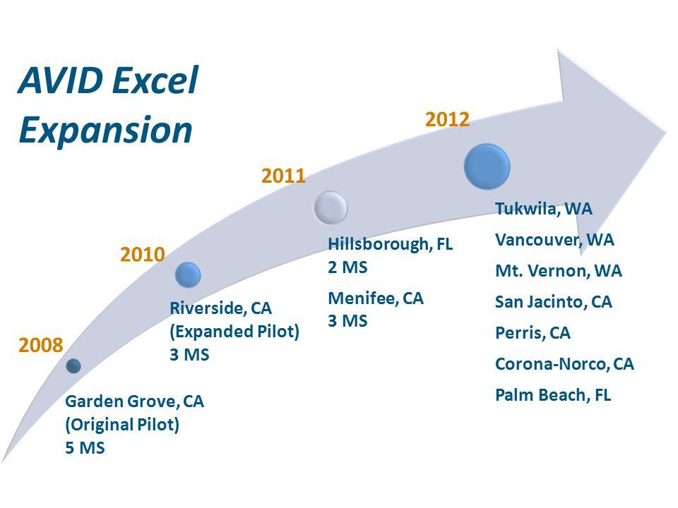AVID Excel Expansion 2012 2011 2010 2008 Tukwila, WA Vancouver, WA