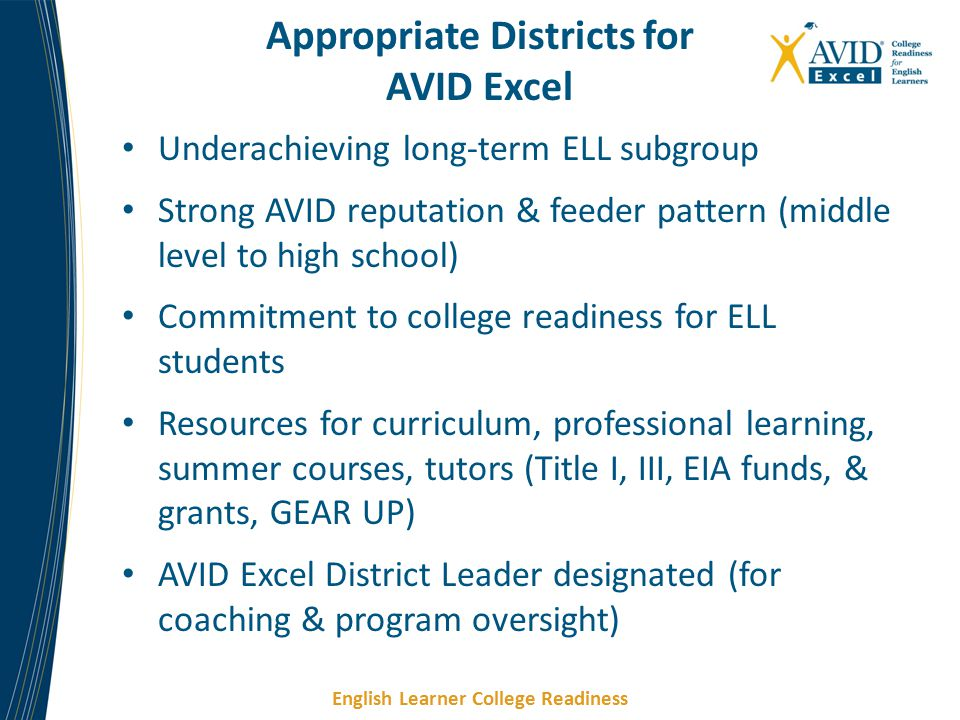 Appropriate Districts for AVID Excel