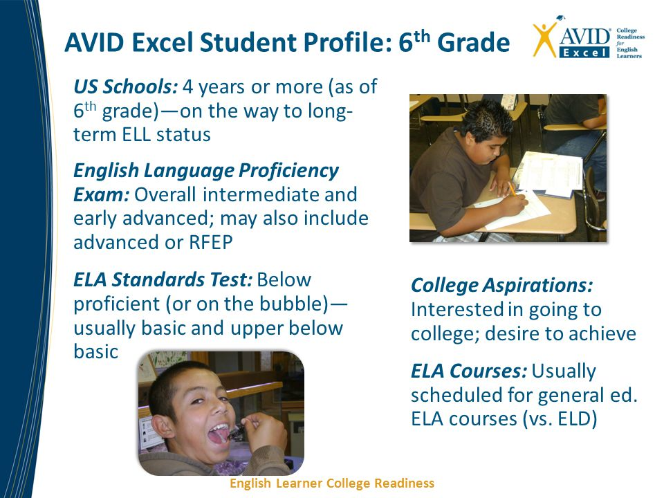 AVID Excel Student Profile: 6th Grade