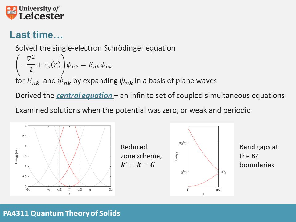 Last time… Solved the single-electron Schrödinger equation