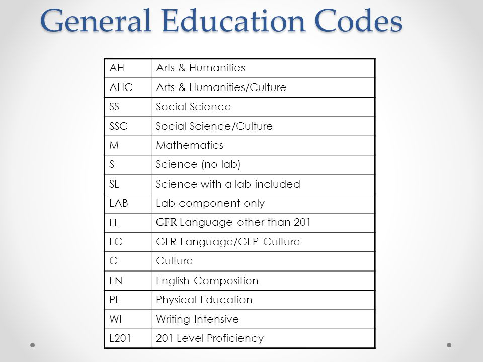 General Education Codes