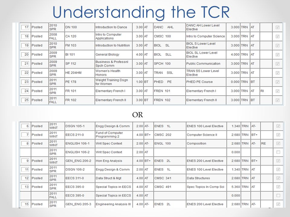 Understanding the TCR OR
