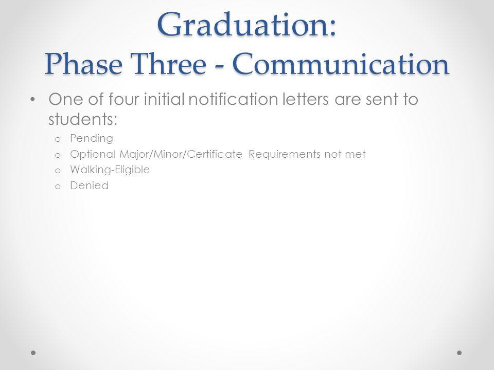 Graduation: Phase Three - Communication