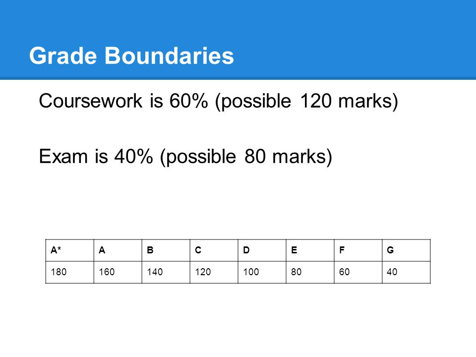 Grade Boundaries Coursework is 60% (possible 120 marks)
