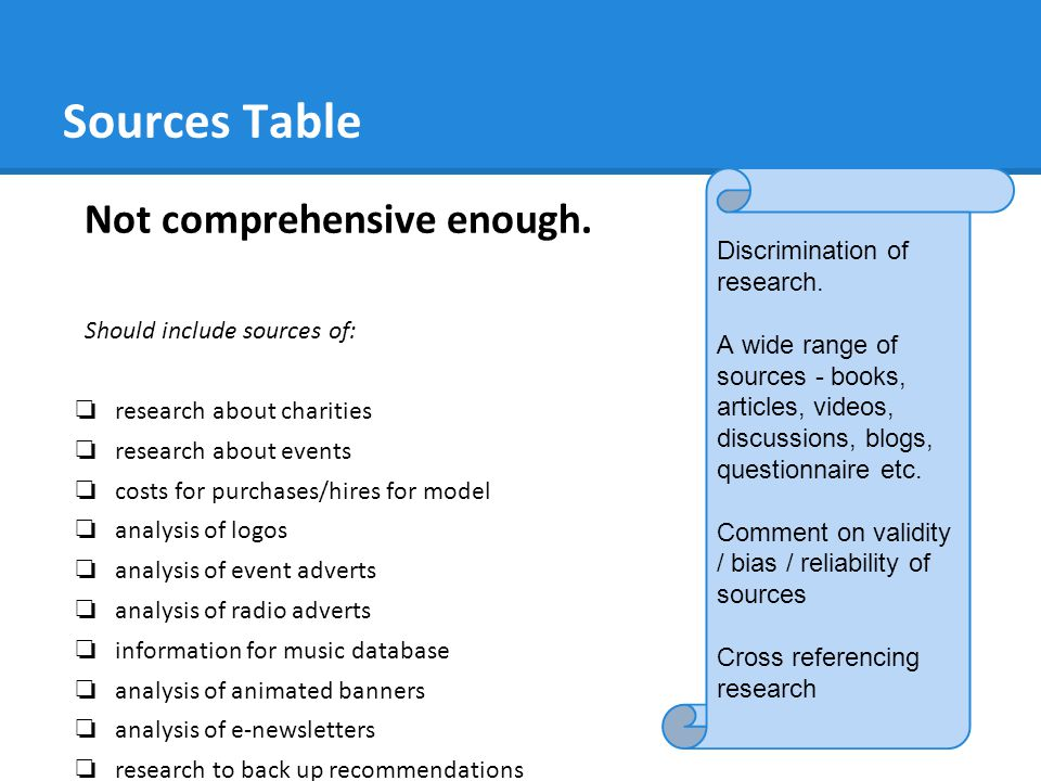 Sources Table Not comprehensive enough. Discrimination of research.