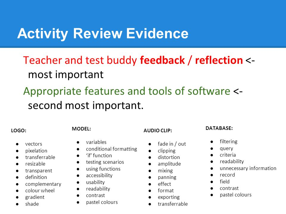 Activity Review Evidence