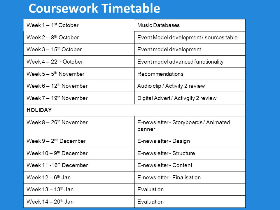 Coursework Timetable Week 1 – 1st October Music Databases