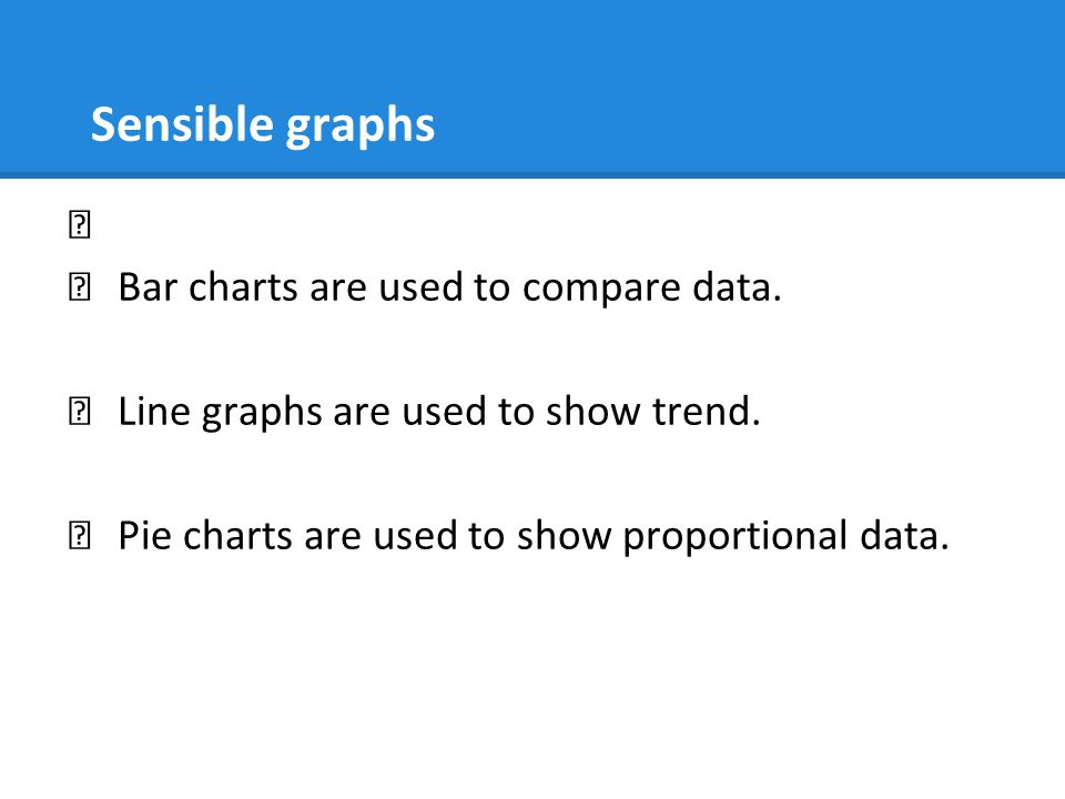 Sensible graphs Bar charts are used to compare data.