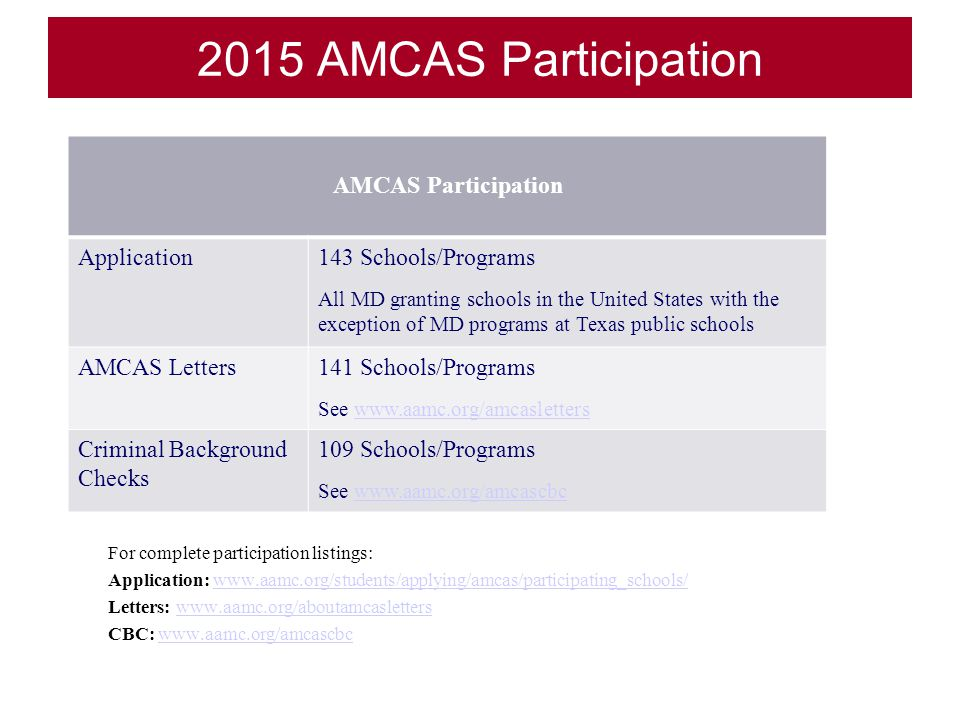 2015 AMCAS Participation AMCAS Participation Application