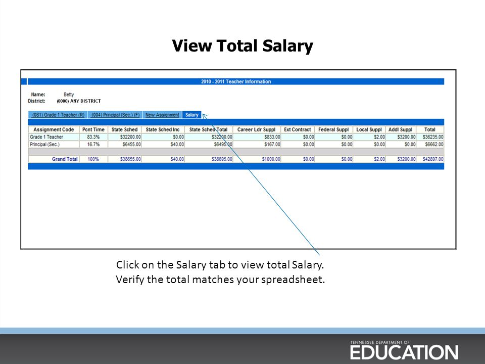 View Total Salary Click on the Salary tab to view total Salary.