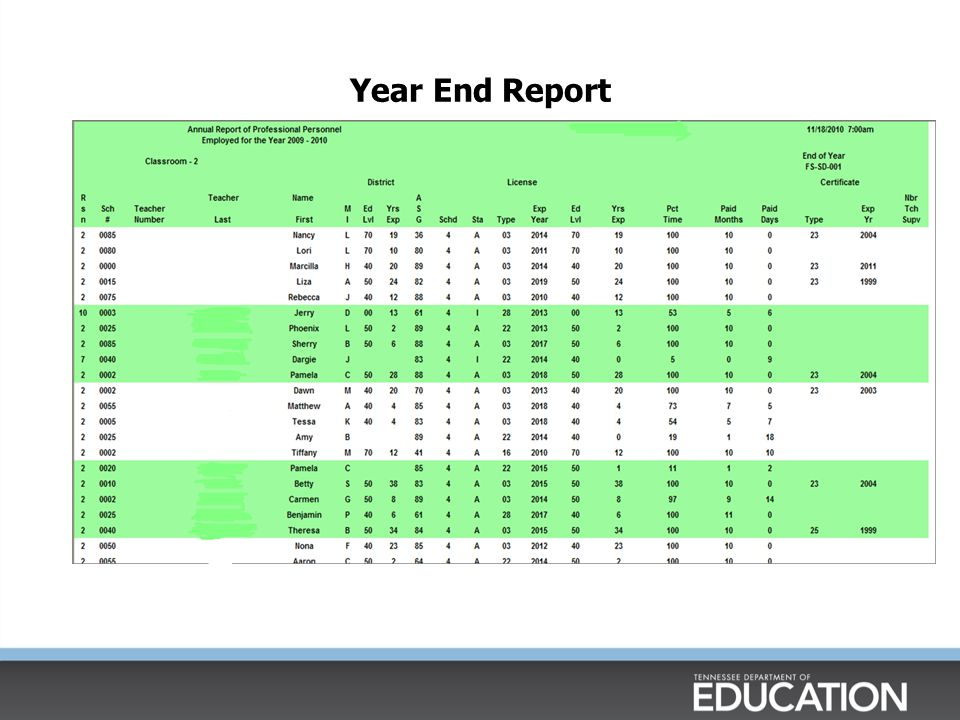 Year End Report