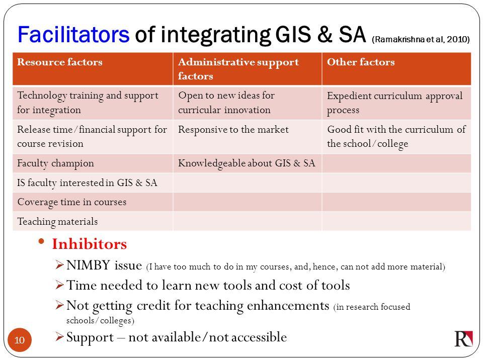 Facilitators of integrating GIS & SA (Ramakrishna et al, 2010)