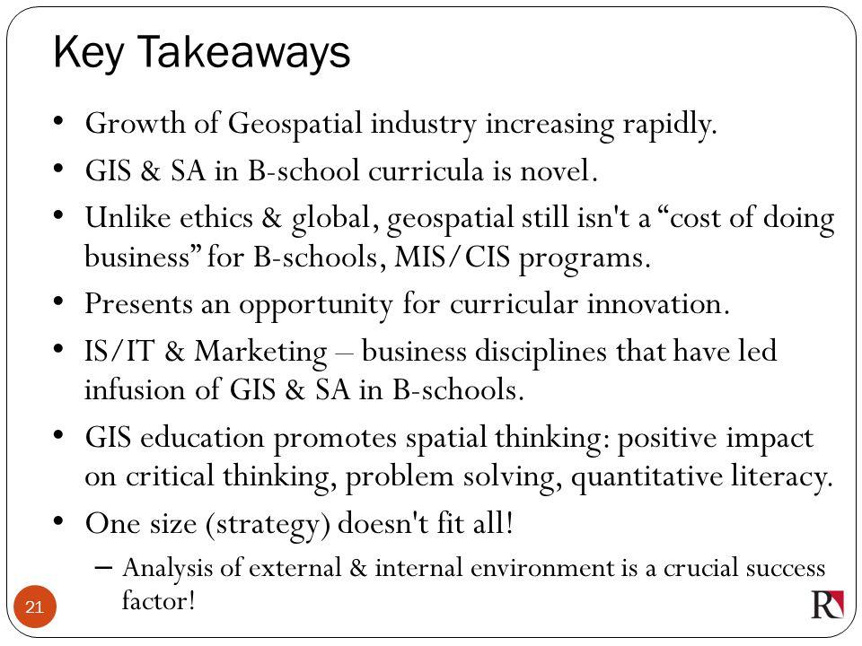 Key Takeaways Growth of Geospatial industry increasing rapidly.