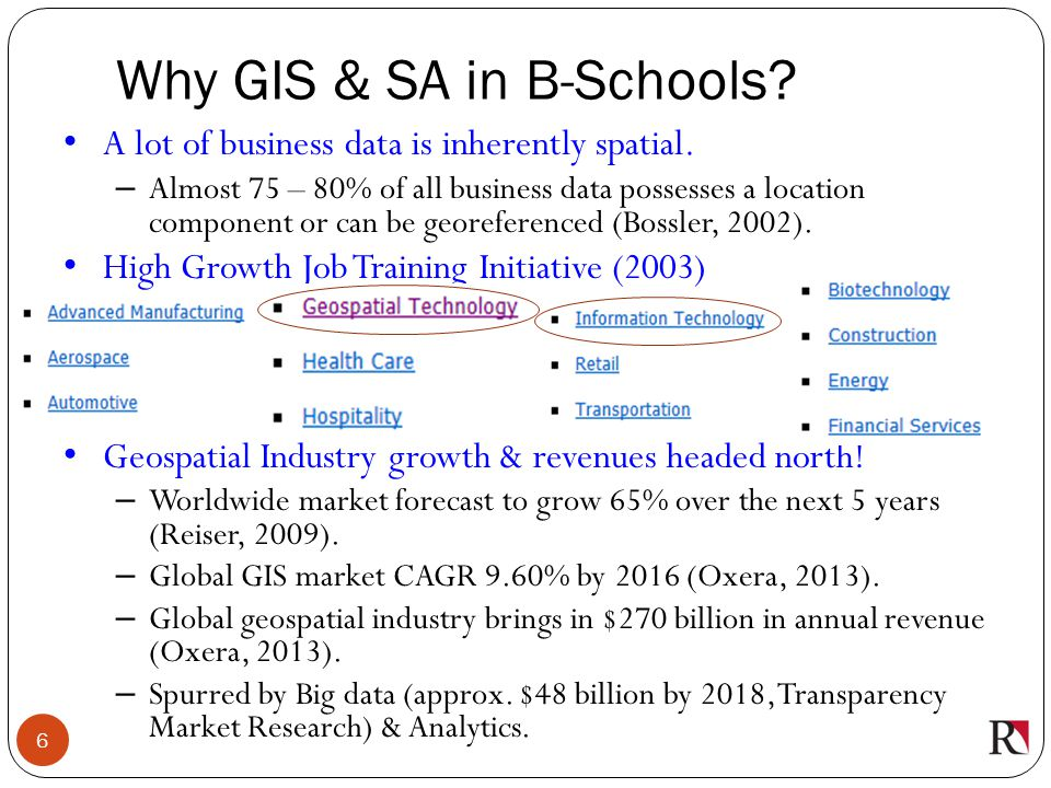 Why GIS & SA in B-Schools