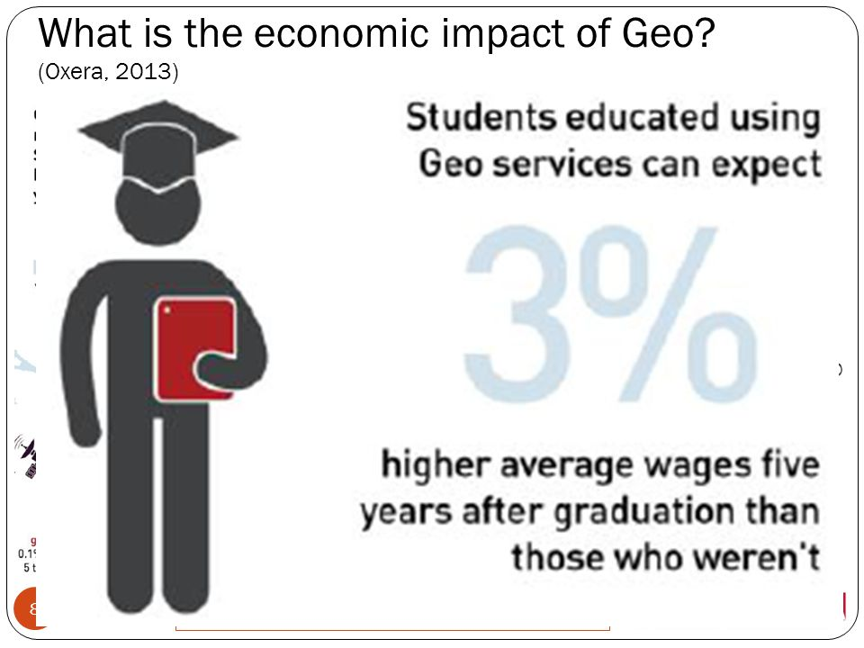 What is the economic impact of Geo (Oxera, 2013)