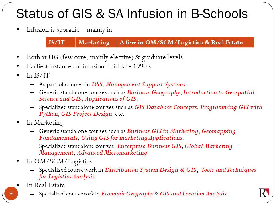 Status of GIS & SA Infusion in B-Schools