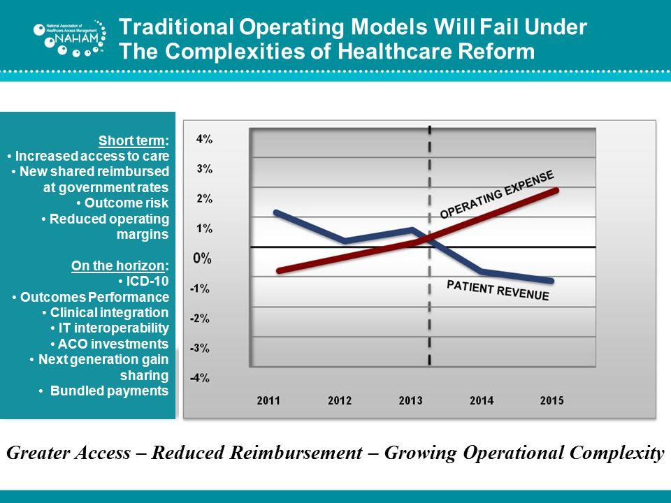 Traditional Operating Models Will Fail Under The Complexities of Healthcare Reform