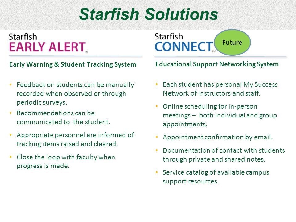 Starfish Solutions Future Early Warning & Student Tracking System