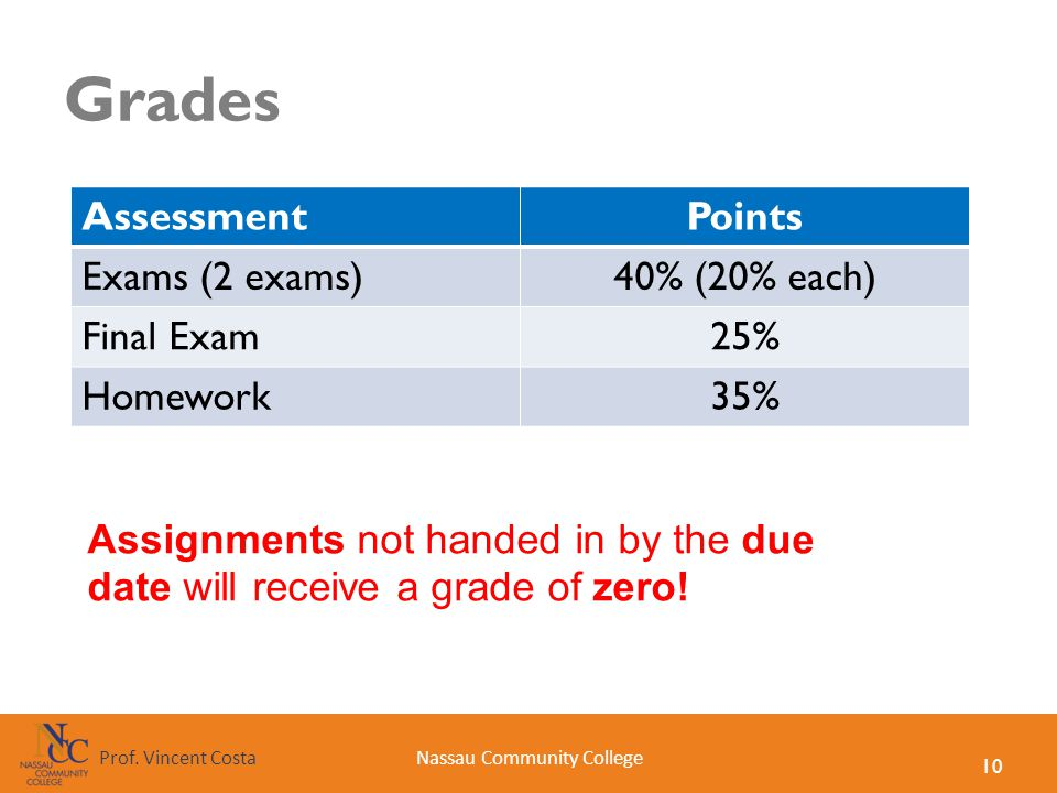 Grades Assessment Points Exams (2 exams) 40% (20% each) Final Exam 25%