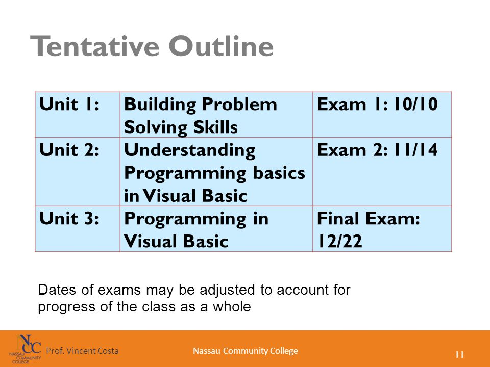 Tentative Outline Unit 1: Building Problem Solving Skills