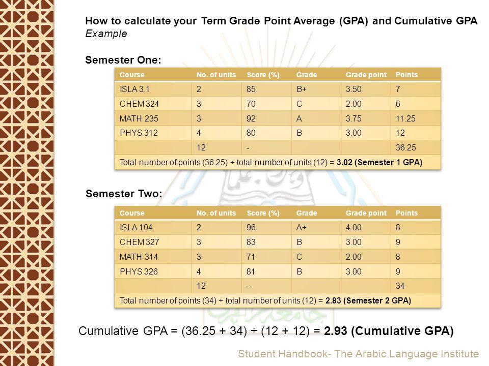 Cumulative GPA = (36.25 + 34) ÷ (12 + 12) = 2.93 (Cumulative GPA)